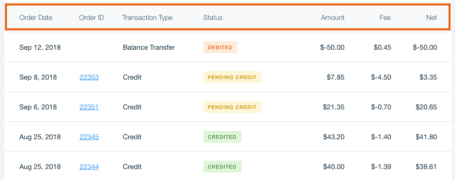 Understanding Your Wix Payments Transaction Table | Help