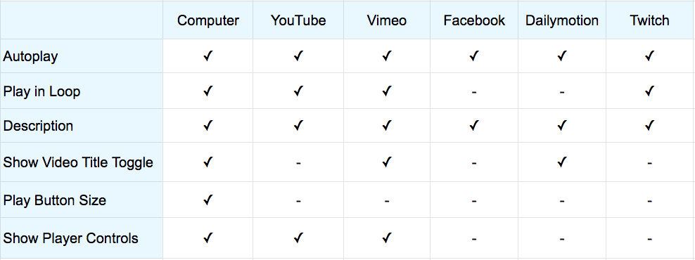 Single Video Player Settings Per Video Source | Help Center