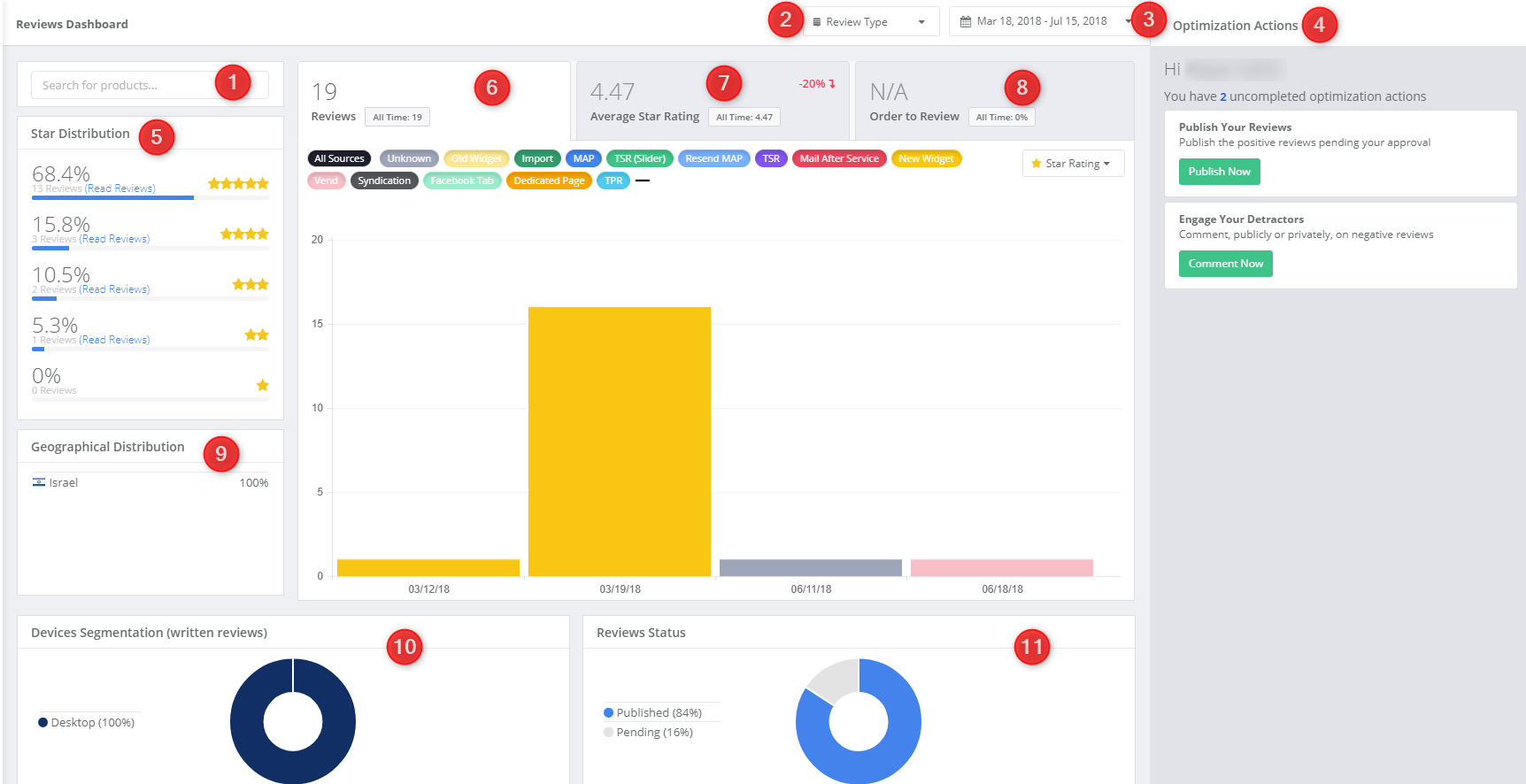 Reviews Dashboard Yotpo Support Center - Invoice asap reviews